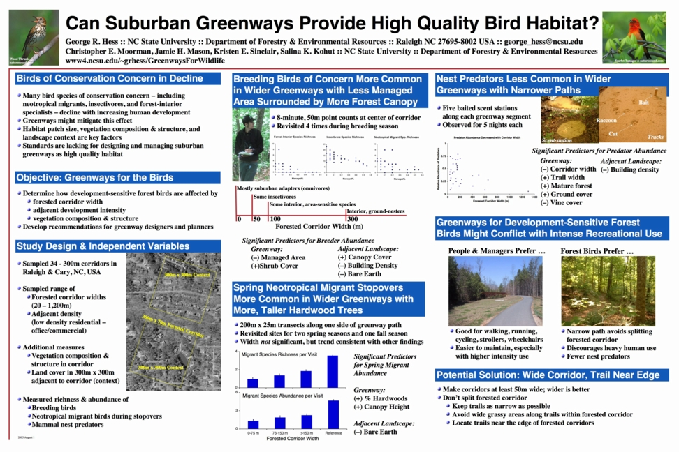 Example Poster: Birds in Greenways
